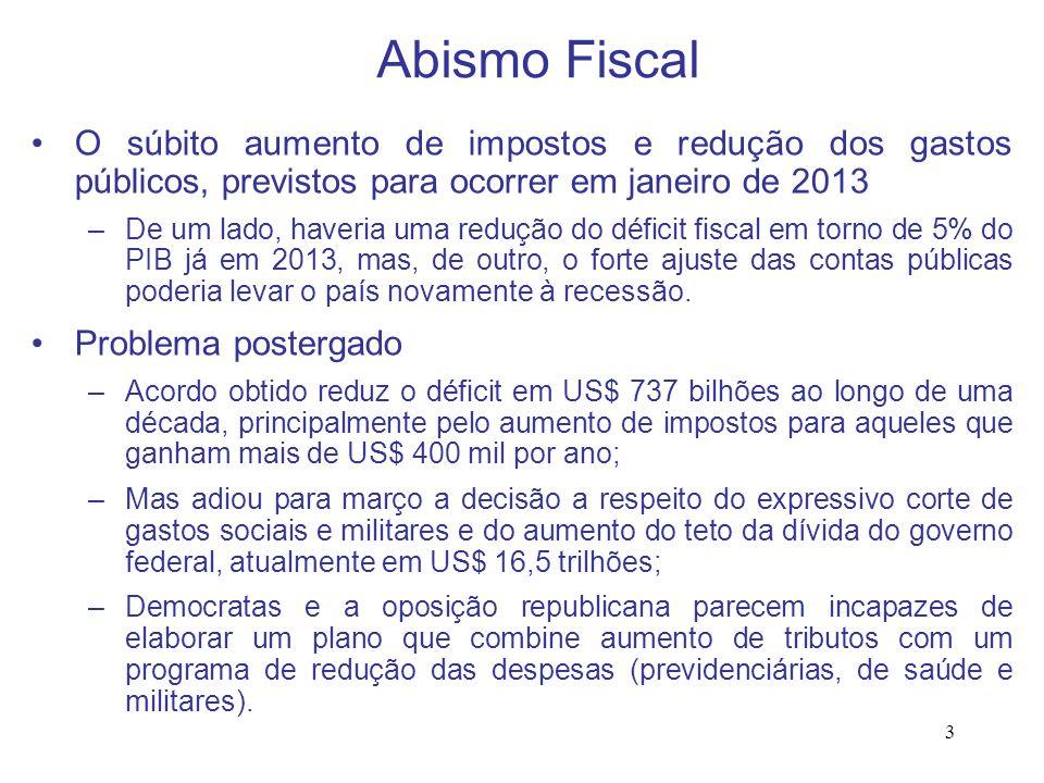 Abismo Fiscal O súbito aumento de impostos e redução dos gastos públicos, previstos para ocorrer em janeiro de 2013.