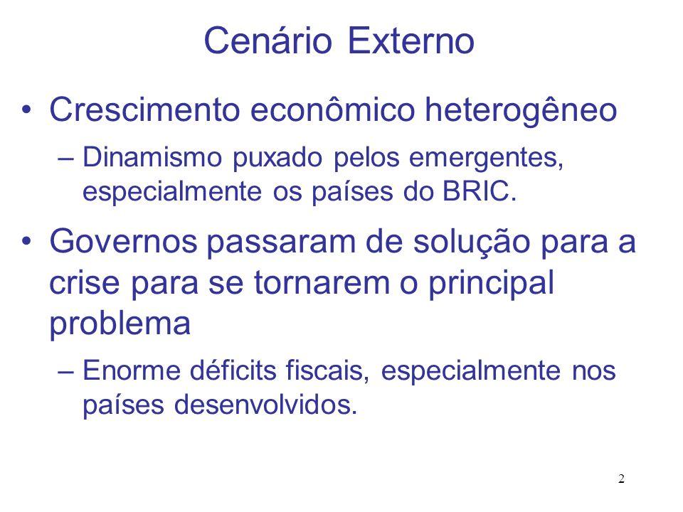 Cenário Externo Crescimento econômico heterogêneo