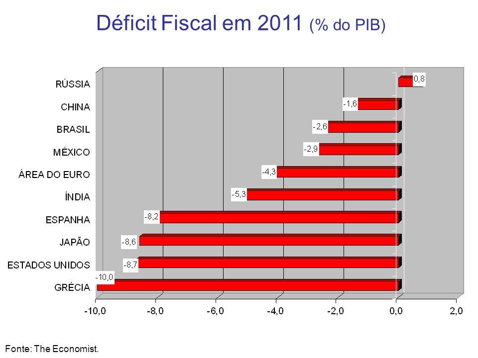 Déficit Fiscal em 2011 (% do PIB)