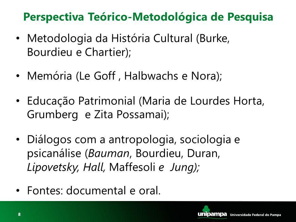 Perspectiva Teórico-Metodológica de Pesquisa