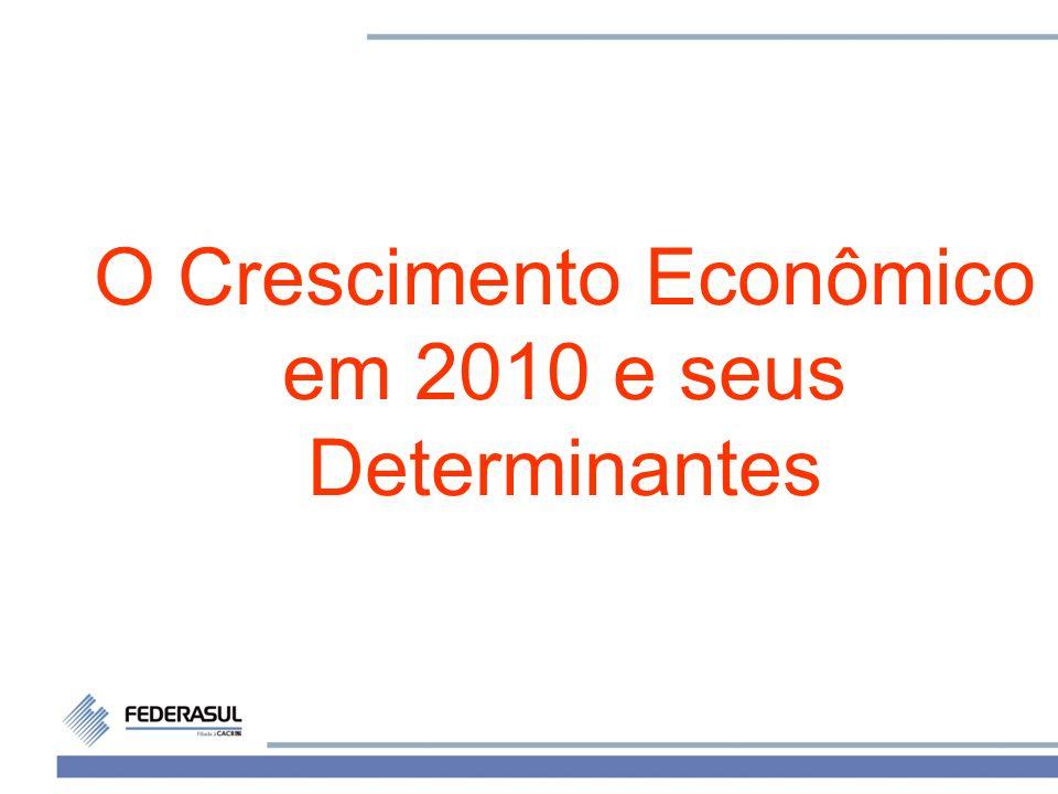 O Crescimento Econômico em 2010 e seus Determinantes