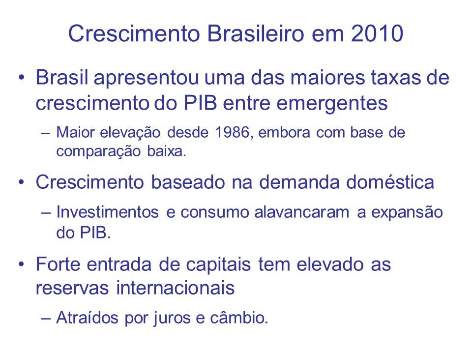 Crescimento Brasileiro em 2010