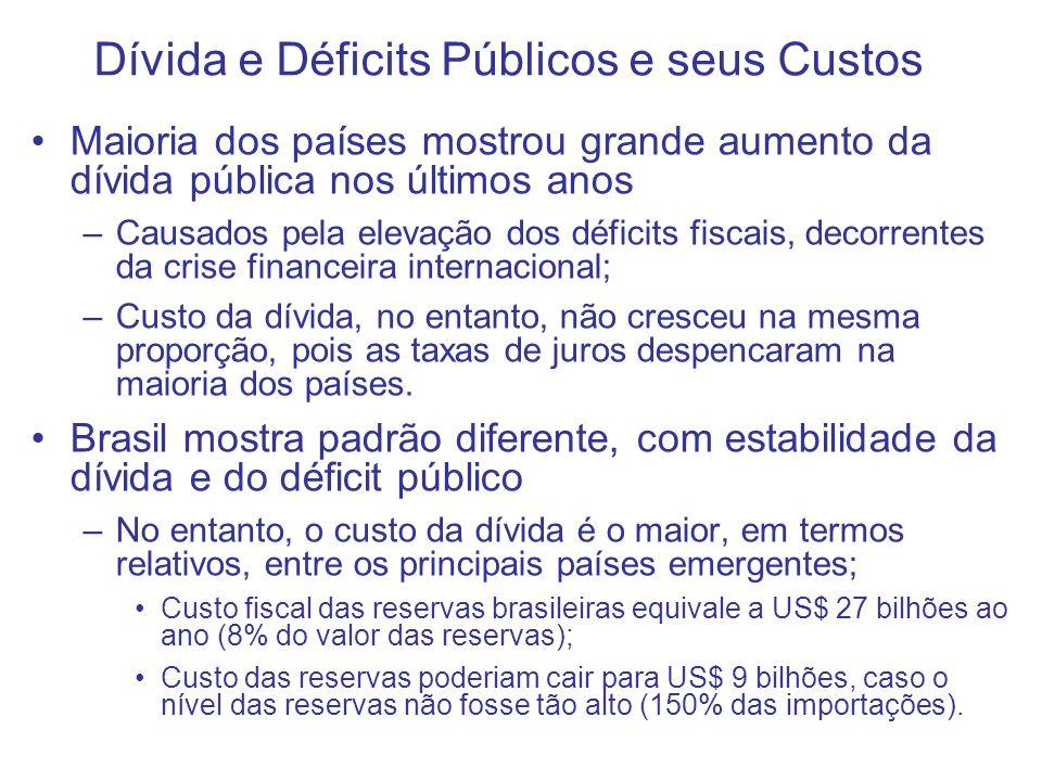 Dívida e Déficits Públicos e seus Custos