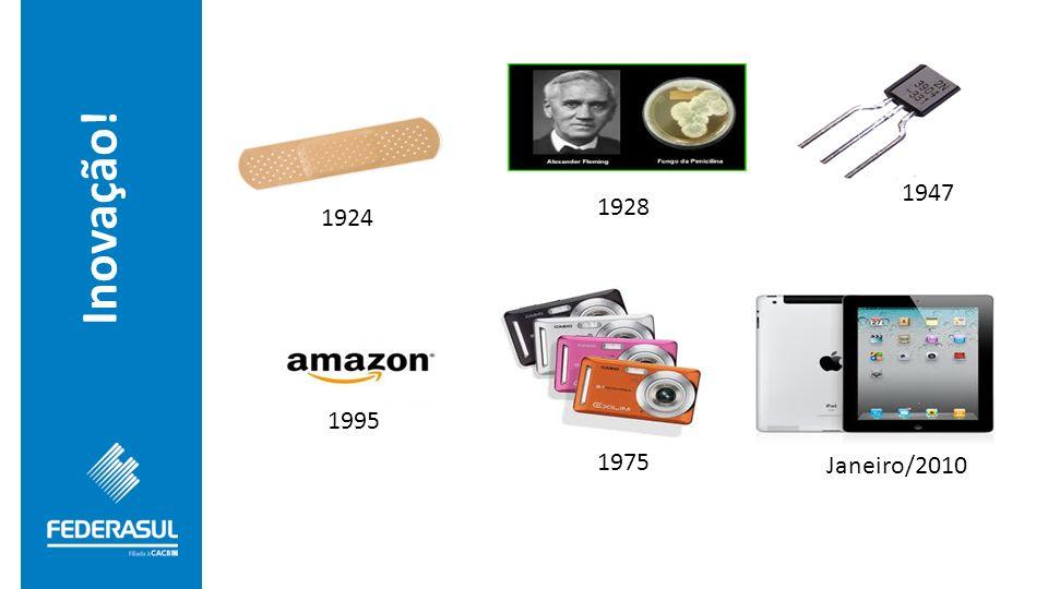 1928 1947 1924 Inovação! 1975 Janeiro/2010 1995