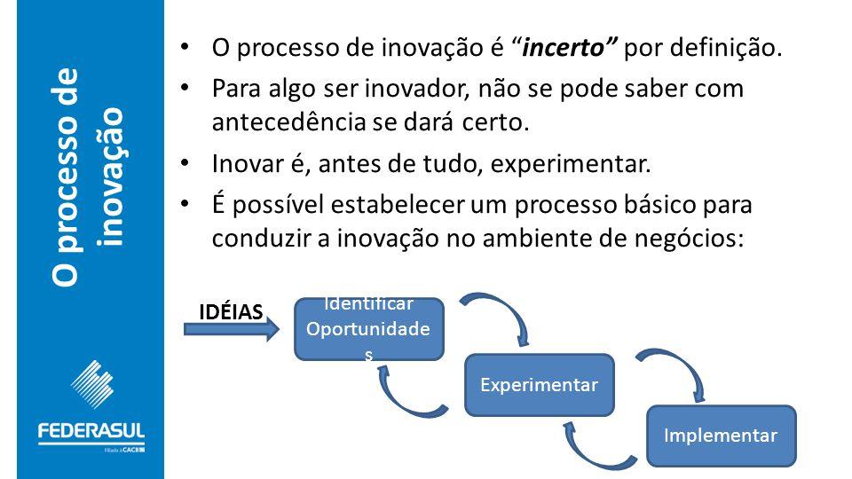 O processo de inovação é incerto por definição.