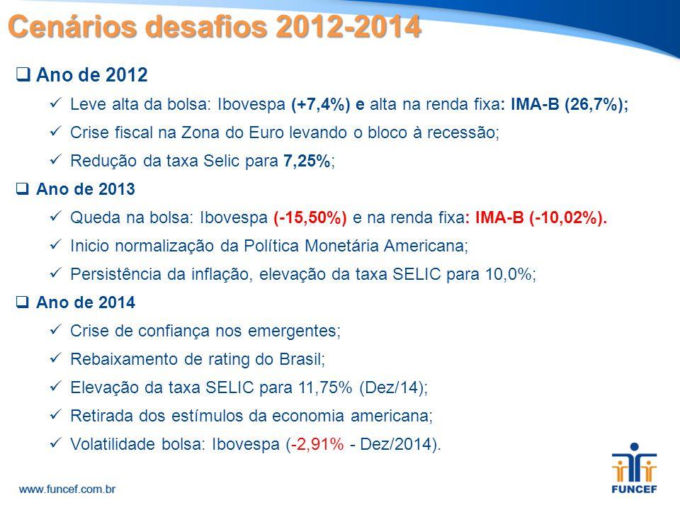 Cenários desafios 2012-2014 Ano de 2012
