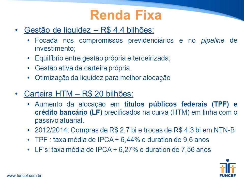 Renda Fixa Gestão de liquidez – R$ 4,4 bilhões: