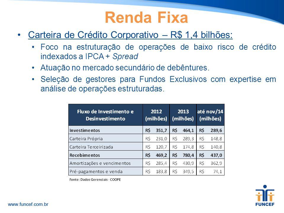 Renda Fixa Carteira de Crédito Corporativo – R$ 1,4 bilhões: