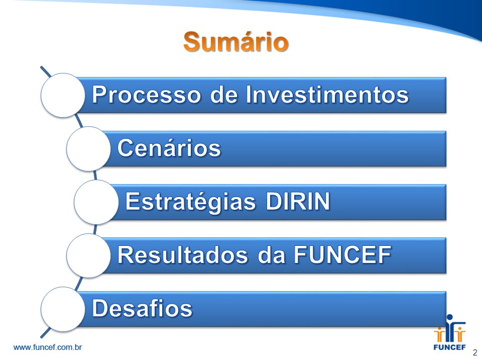 Sumário Processo de Investimentos Cenários Estratégias DIRIN