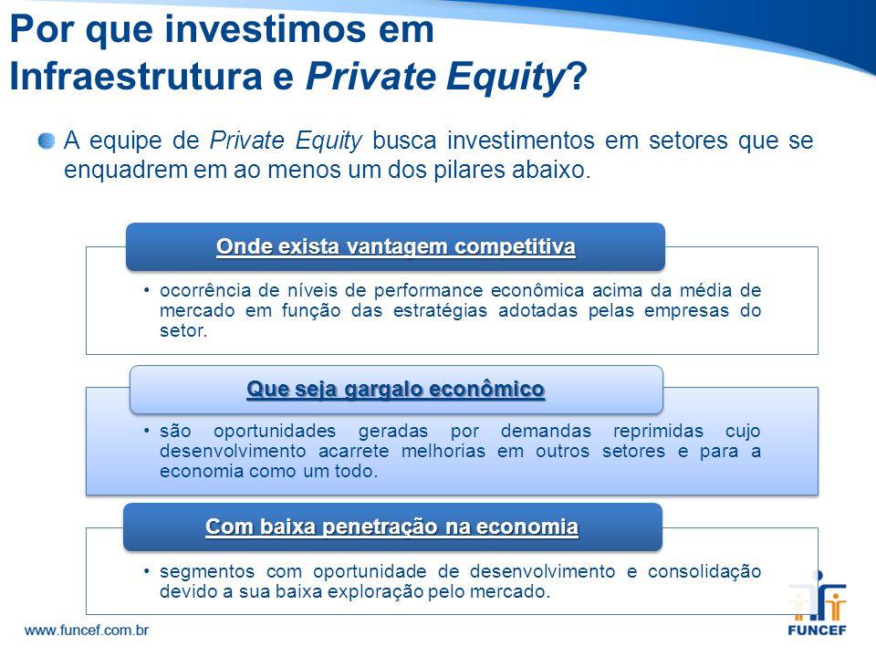 Infraestrutura e Private Equity