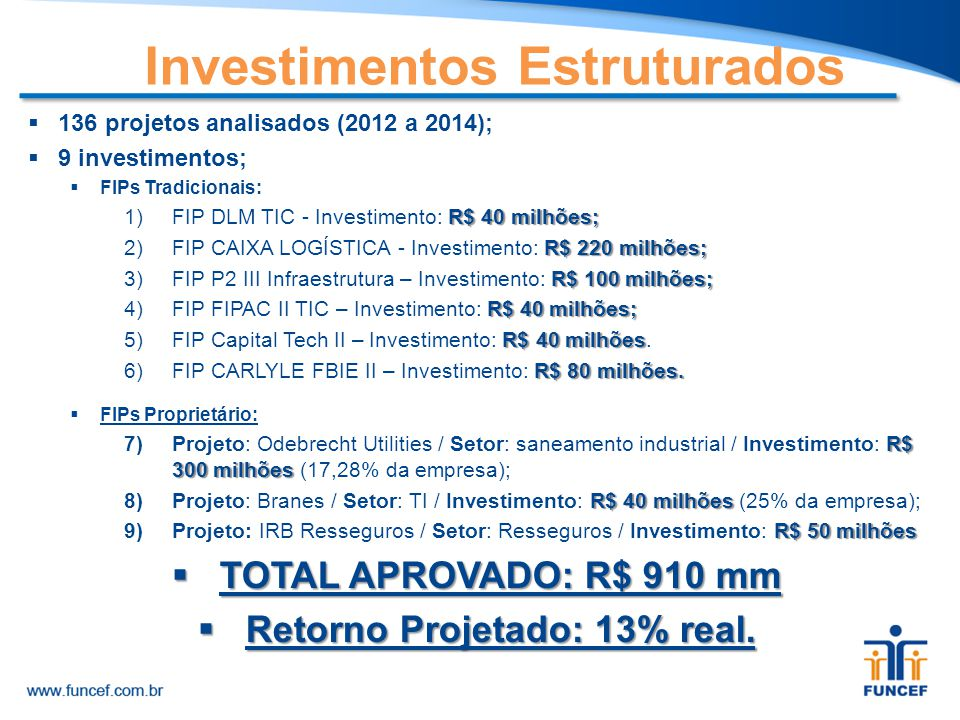 Investimentos Estruturados Retorno Projetado: 13% real.