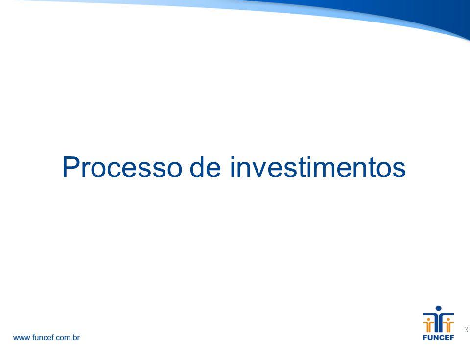 Processo de investimentos