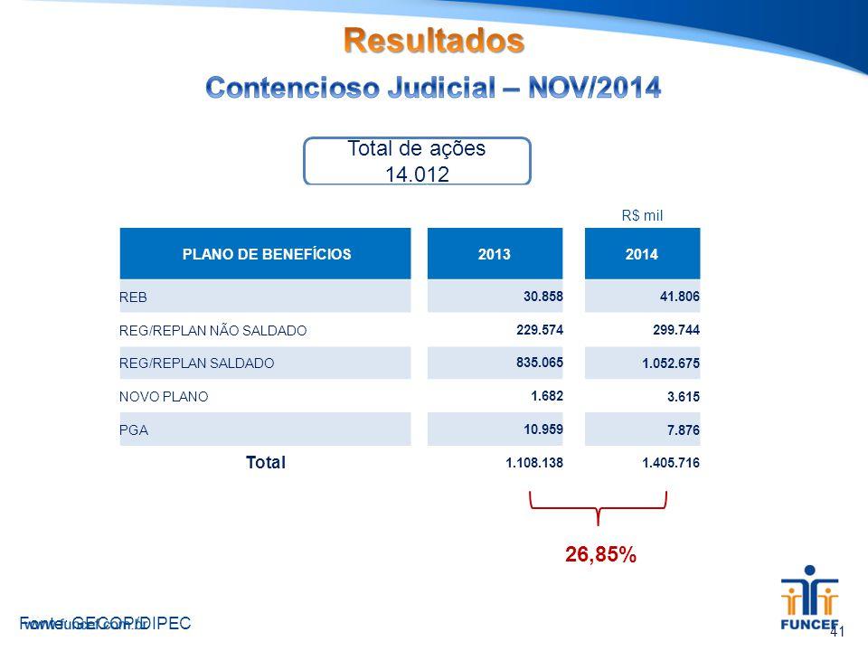 Contencioso Judicial – NOV/2014