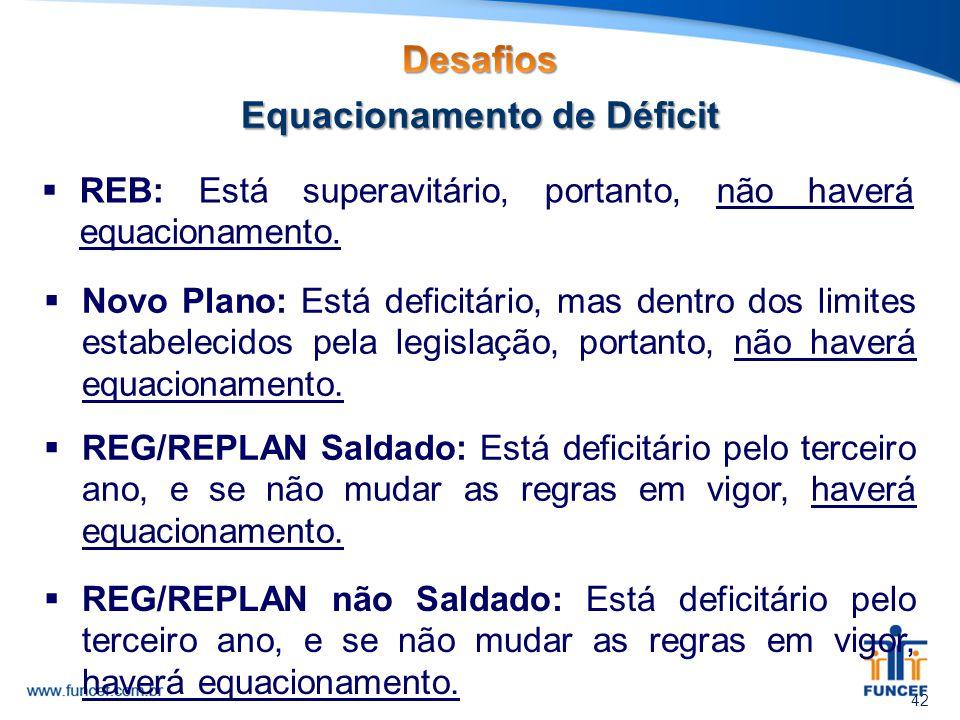Equacionamento de Déficit