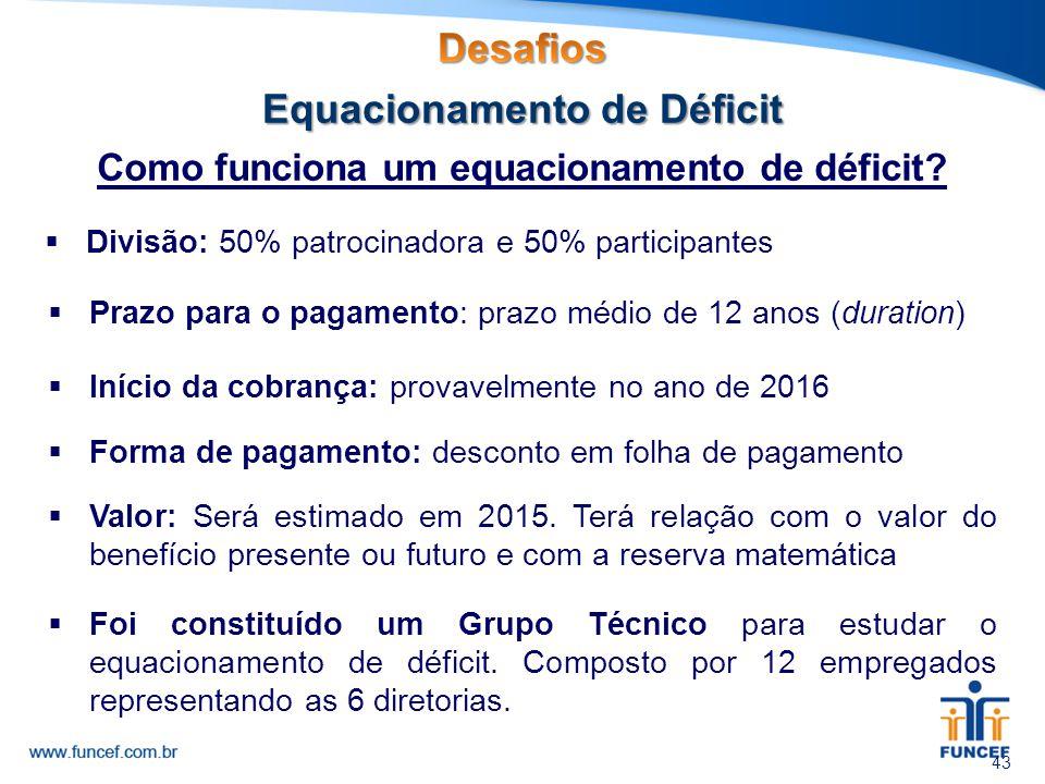 Equacionamento de Déficit Como funciona um equacionamento de déficit