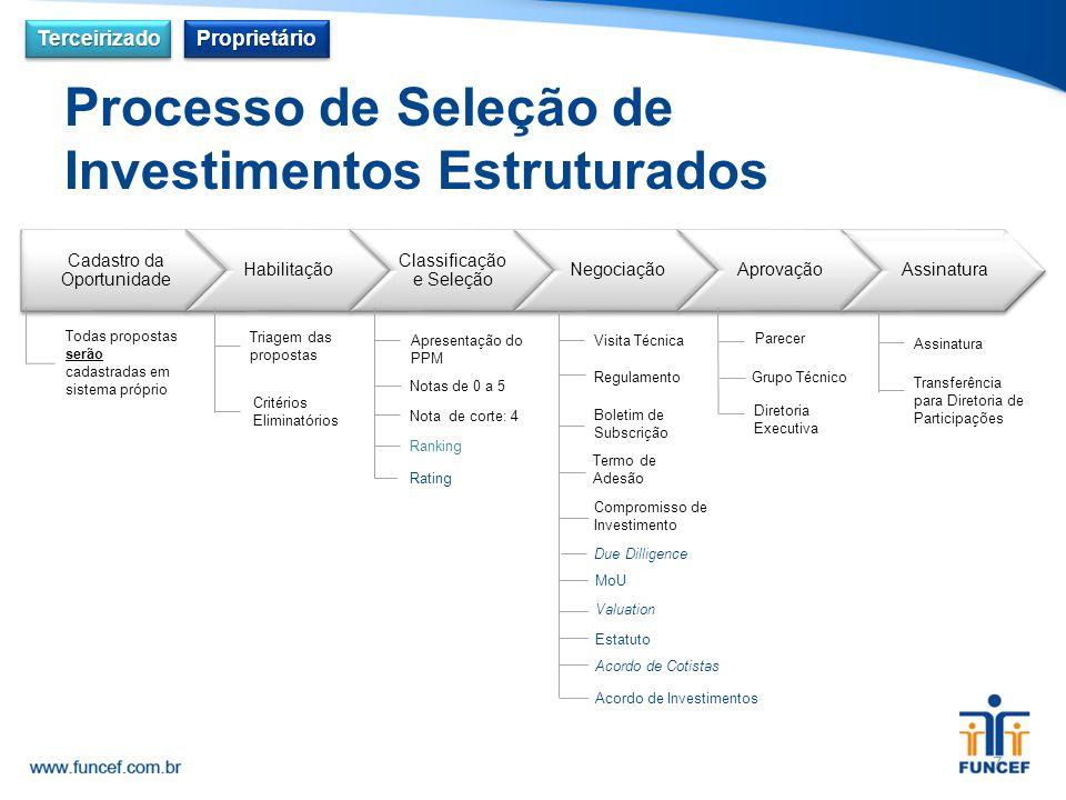 Processo de Seleção de Investimentos Estruturados