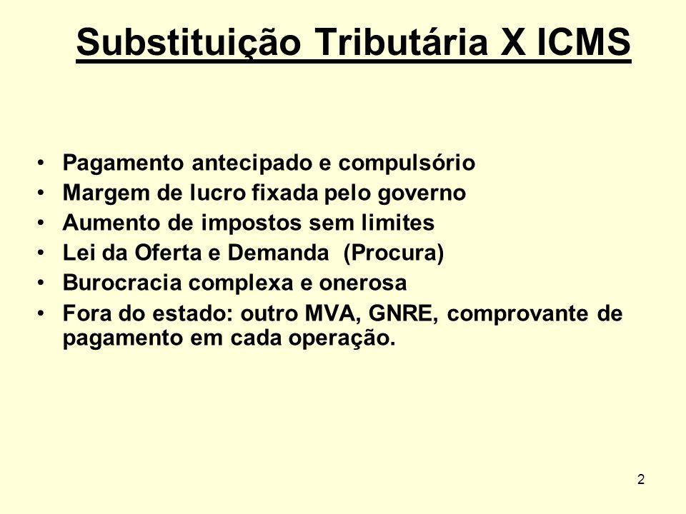 Substituição Tributária X ICMS