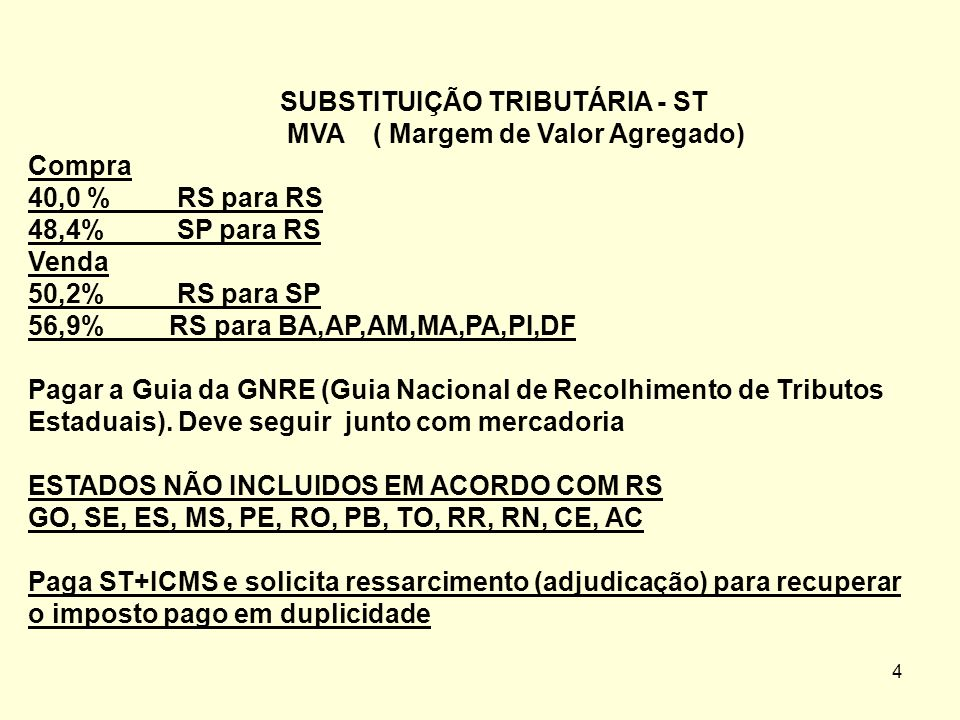 SUBSTITUIÇÃO TRIBUTÁRIA - ST MVA ( Margem de Valor Agregado)