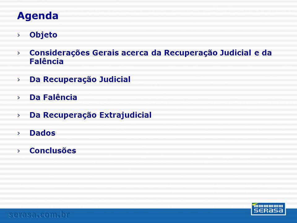Agenda Objeto. Considerações Gerais acerca da Recuperação Judicial e da Falência. Da Recuperação Judicial.