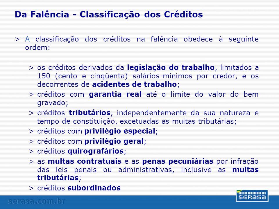 Da Falência - Classificação dos Créditos
