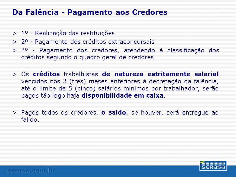 Da Falência - Pagamento aos Credores