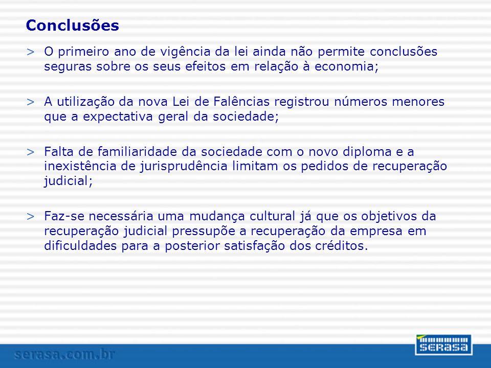 Conclusões O primeiro ano de vigência da lei ainda não permite conclusões seguras sobre os seus efeitos em relação à economia;