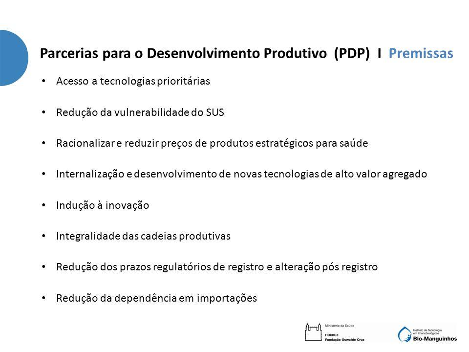 Parcerias para o Desenvolvimento Produtivo (PDP) I Premissas