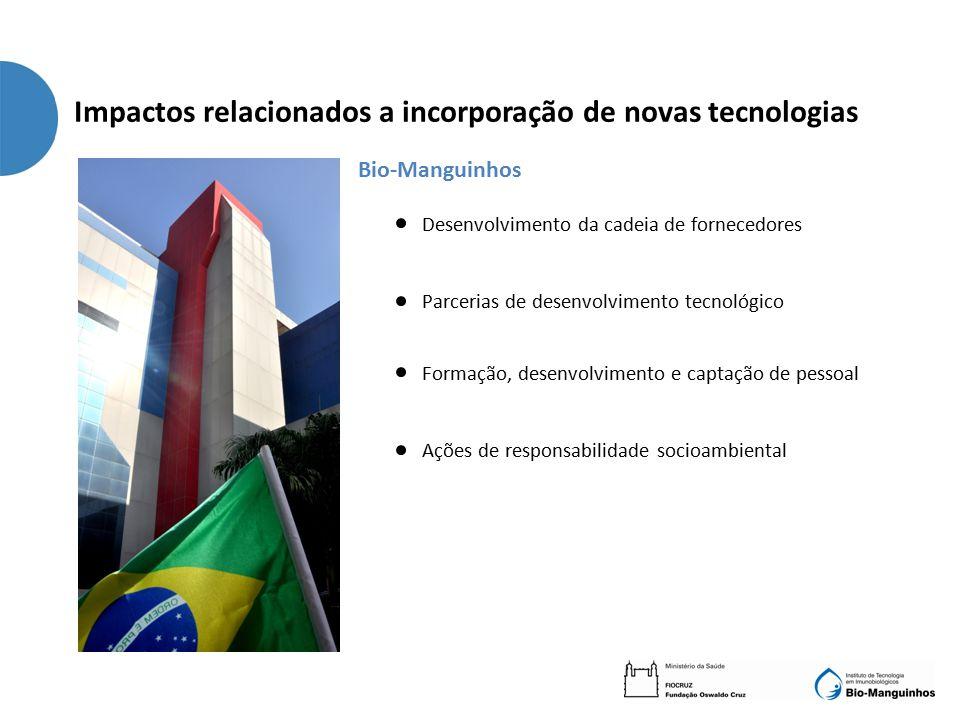 Impactos relacionados a incorporação de novas tecnologias