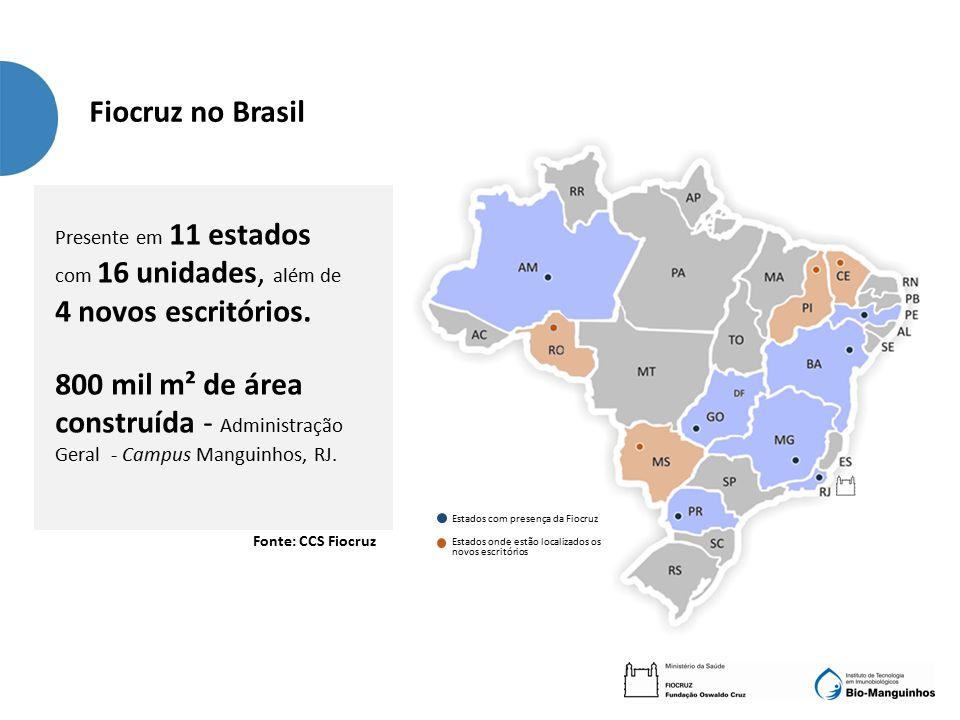 Fiocruz no Brasil Presente em 11 estados com 16 unidades, além de 4 novos escritórios.