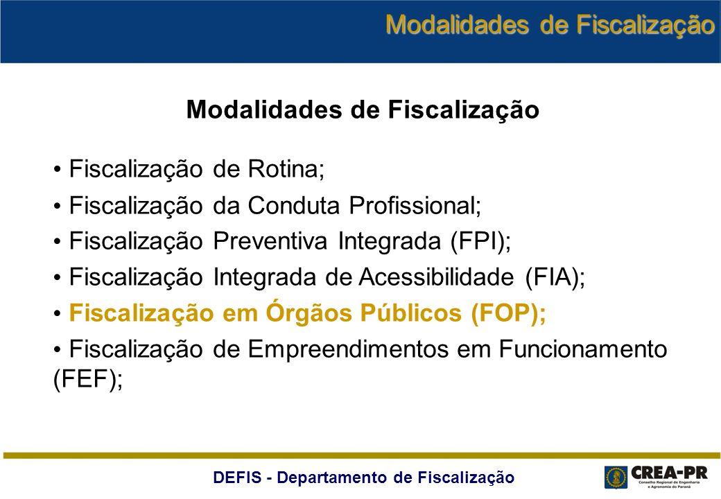 Modalidades de Fiscalização