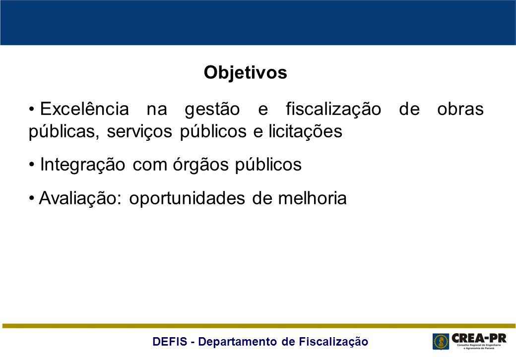 Integração com órgãos públicos Avaliação: oportunidades de melhoria