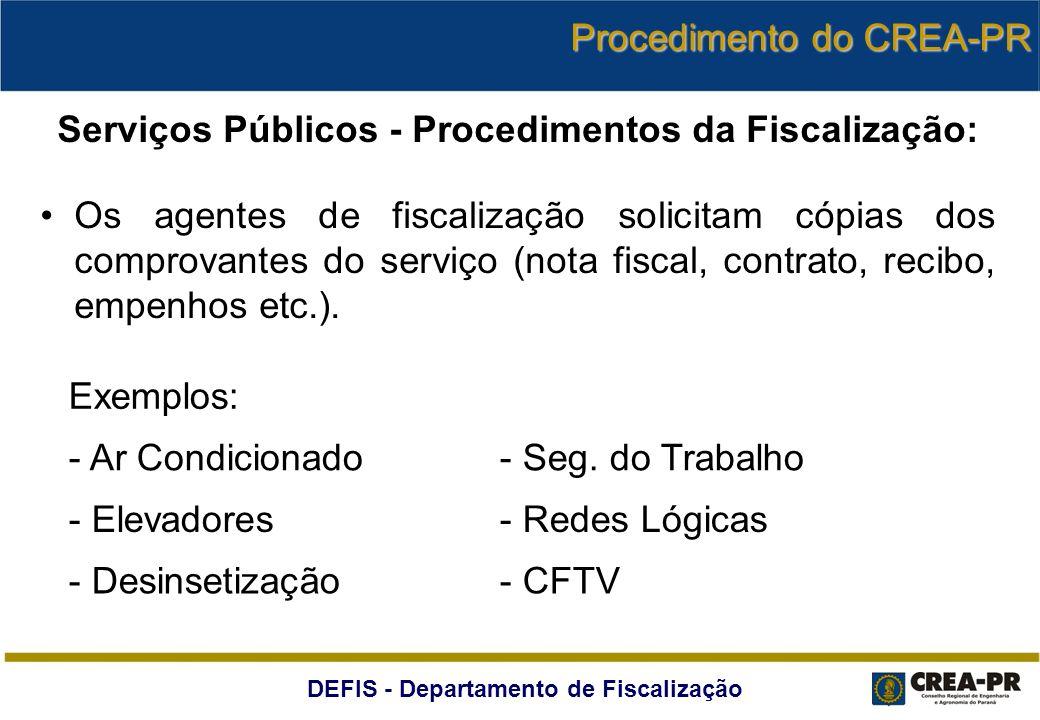 Serviços Públicos - Procedimentos da Fiscalização: