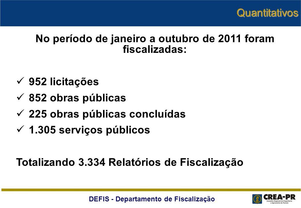 No período de janeiro a outubro de 2011 foram fiscalizadas: