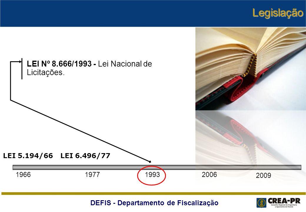 Legislação LEI Nº 8.666/1993 - Lei Nacional de Licitações.