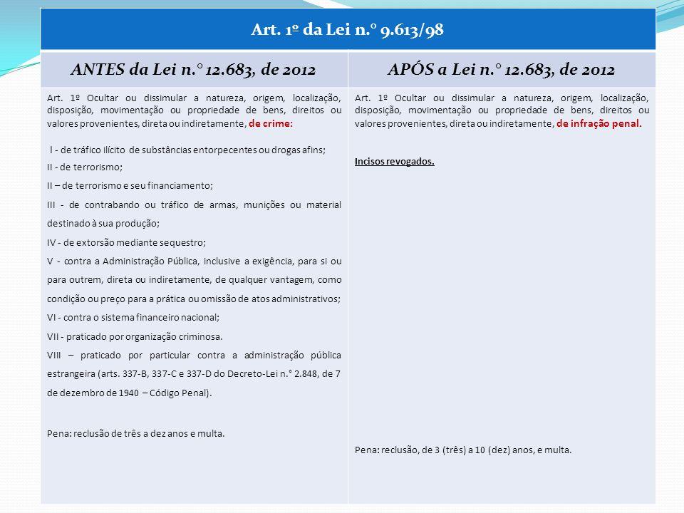 Art. 1º da Lei n.° 9.613/98 ANTES da Lei n.° 12.683, de 2012