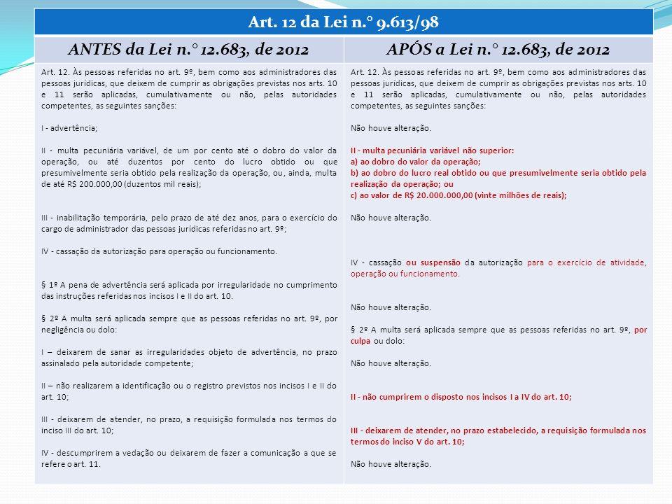 Art. 12 da Lei n.° 9.613/98 ANTES da Lei n.° 12.683, de 2012