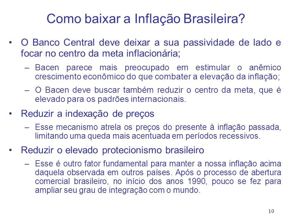 Como baixar a Inflação Brasileira