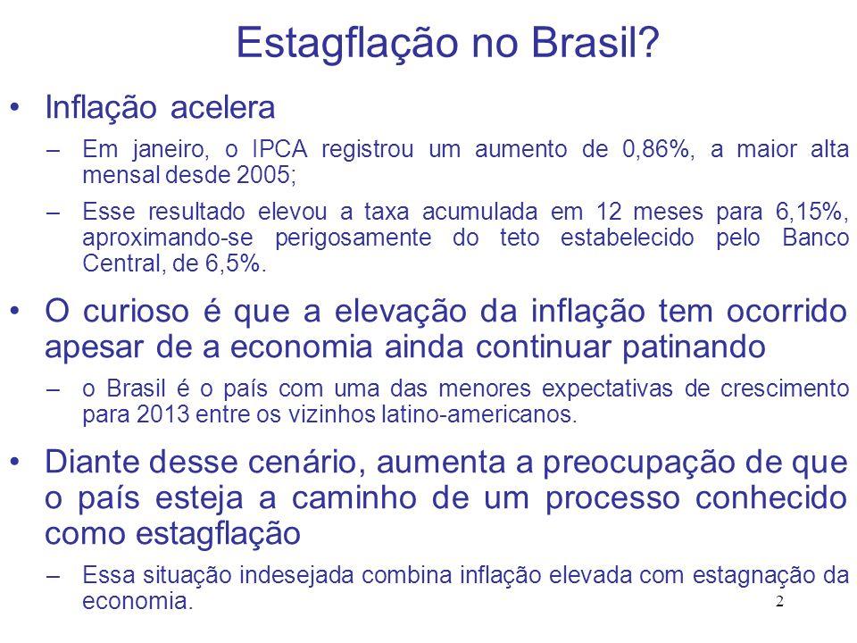 Estagflação no Brasil Inflação acelera