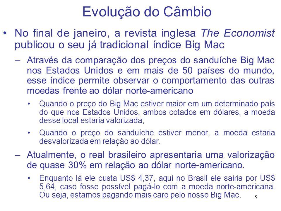 Evolução do Câmbio No final de janeiro, a revista inglesa The Economist publicou o seu já tradicional índice Big Mac.