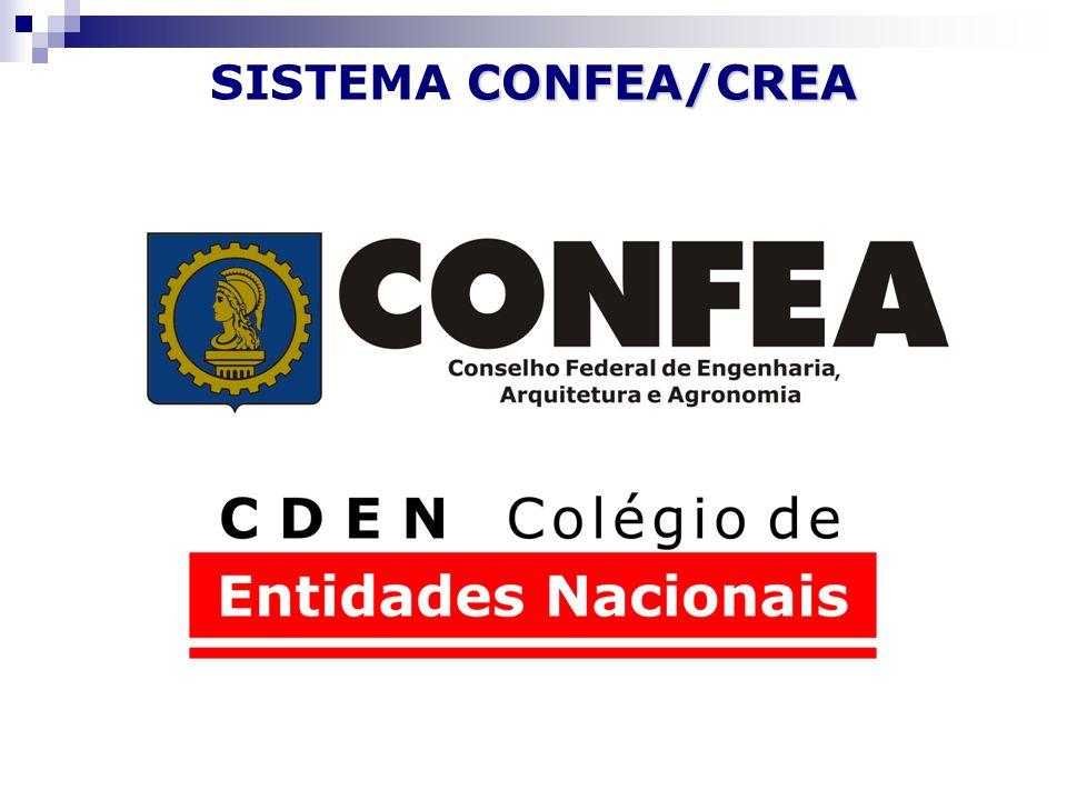 SISTEMA CONFEA/CREA