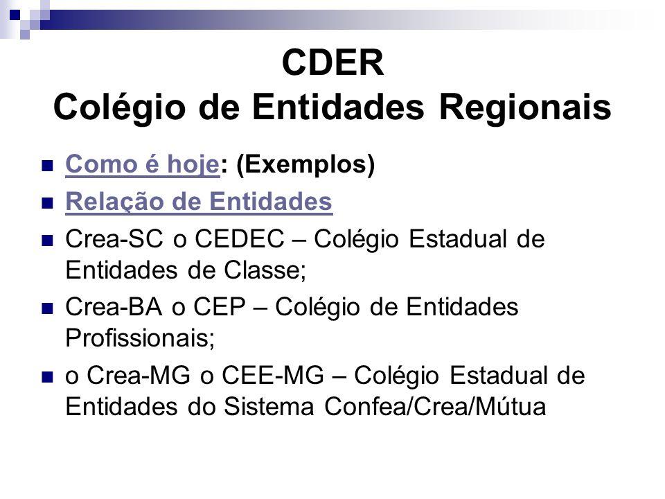 CDER Colégio de Entidades Regionais