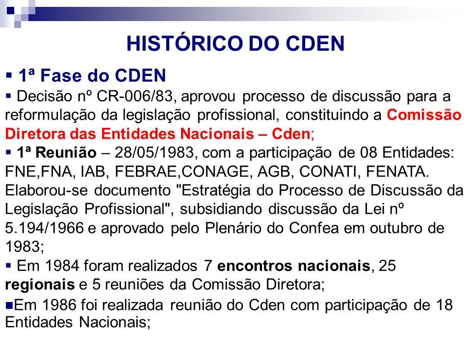 HISTÓRICO DO CDEN 1ª Fase do CDEN