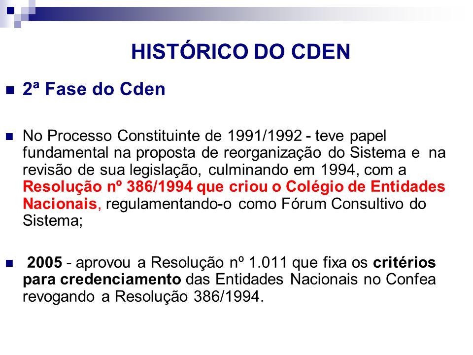 HISTÓRICO DO CDEN 2ª Fase do Cden