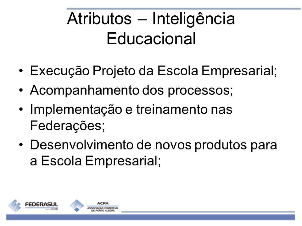Atributos – Inteligência Educacional