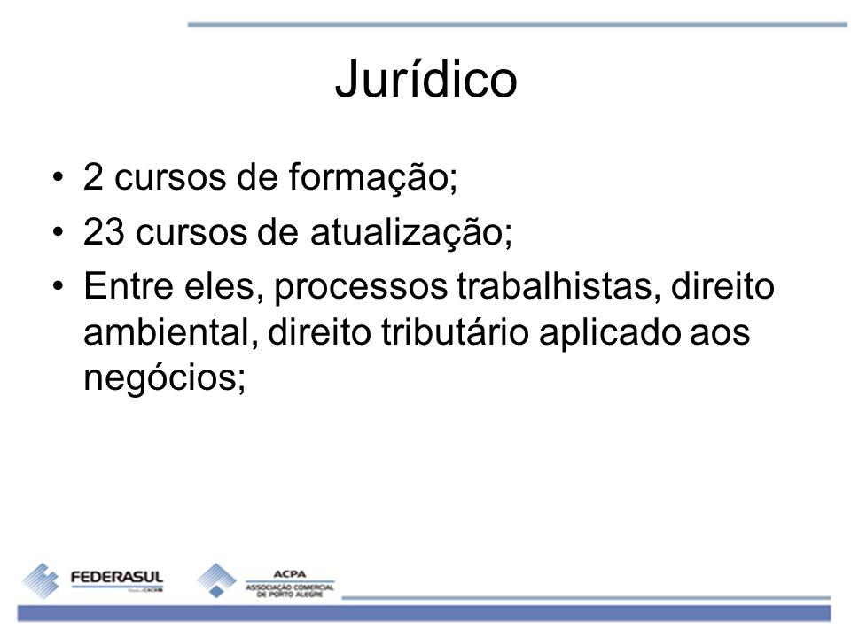 Jurídico 2 cursos de formação; 23 cursos de atualização;