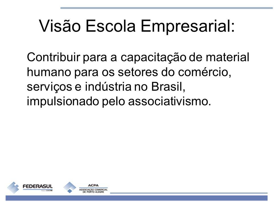Visão Escola Empresarial: