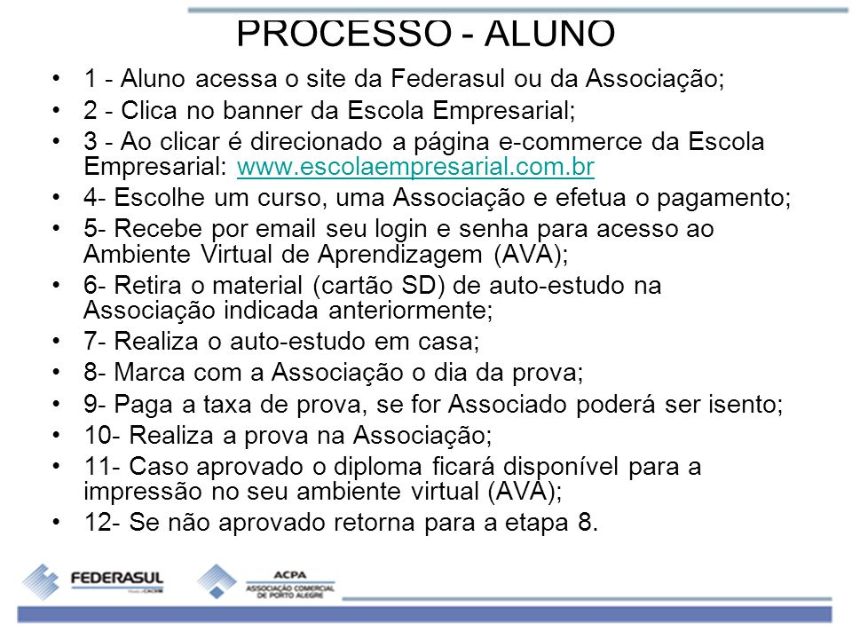 PROCESSO - ALUNO 1 - Aluno acessa o site da Federasul ou da Associação; 2 - Clica no banner da Escola Empresarial;