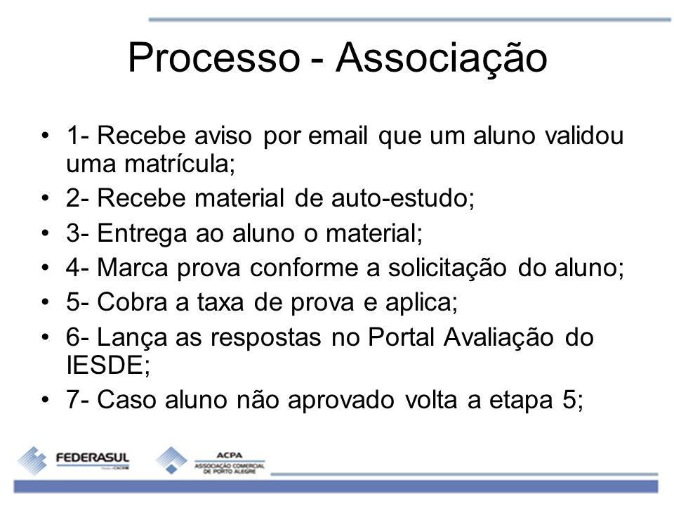 Processo - Associação 1- Recebe aviso por email que um aluno validou uma matrícula; 2- Recebe material de auto-estudo;