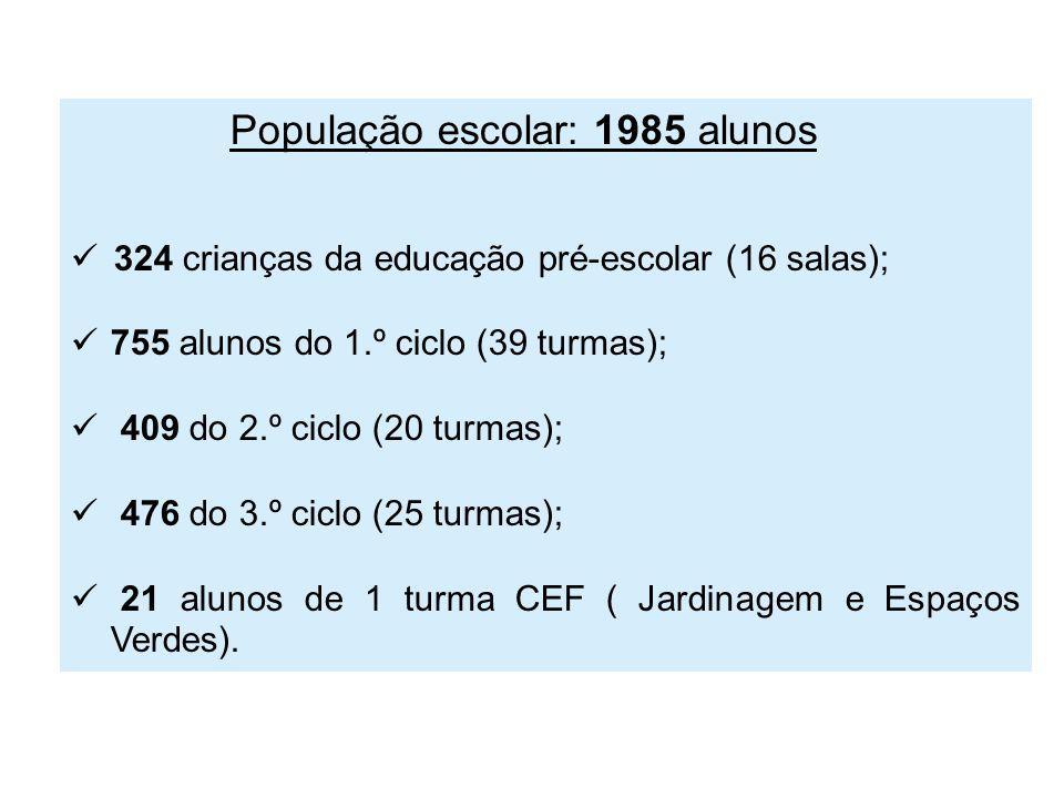 324 crianças da educação pré-escolar (16 salas);