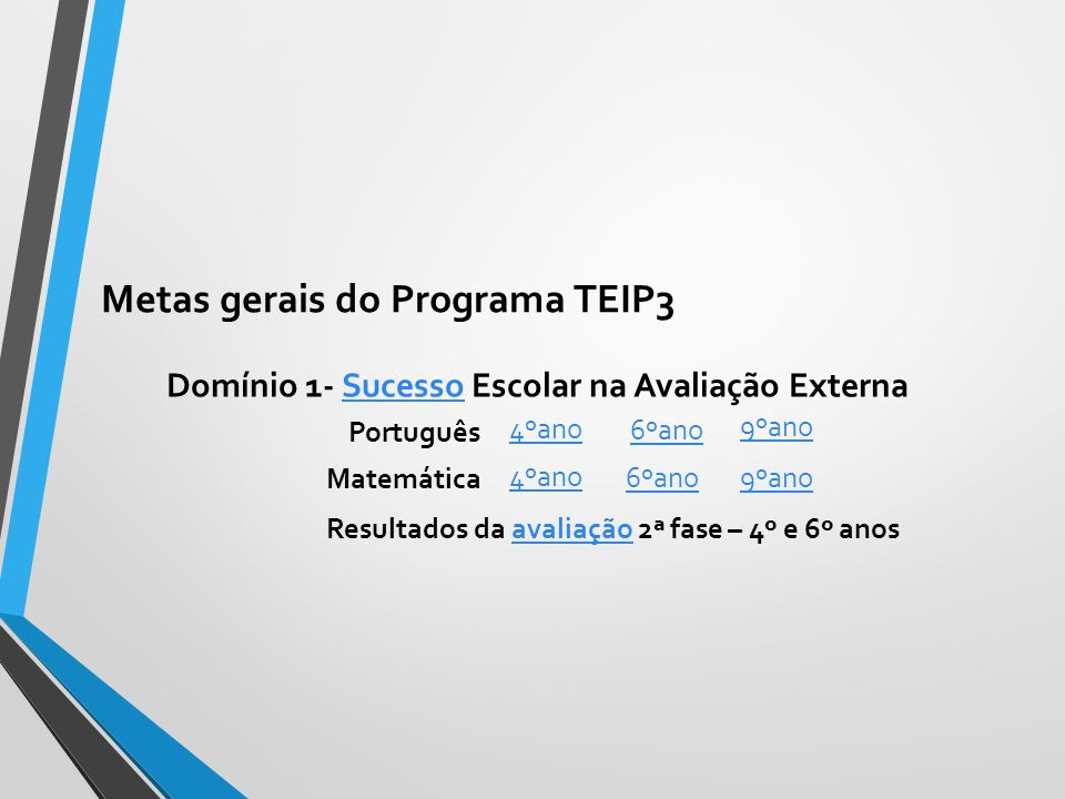 Metas gerais do Programa TEIP3
